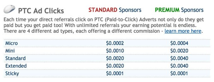 Clixsense Referral Earning from Ads