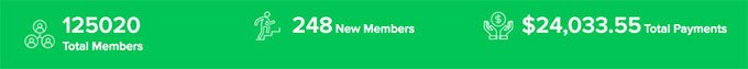 Cliquesteria Members