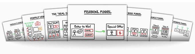 Clickfunnels - Sales Funnels Examples
