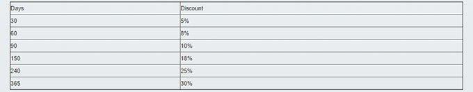 Scarlet Clicks - Extension Discount